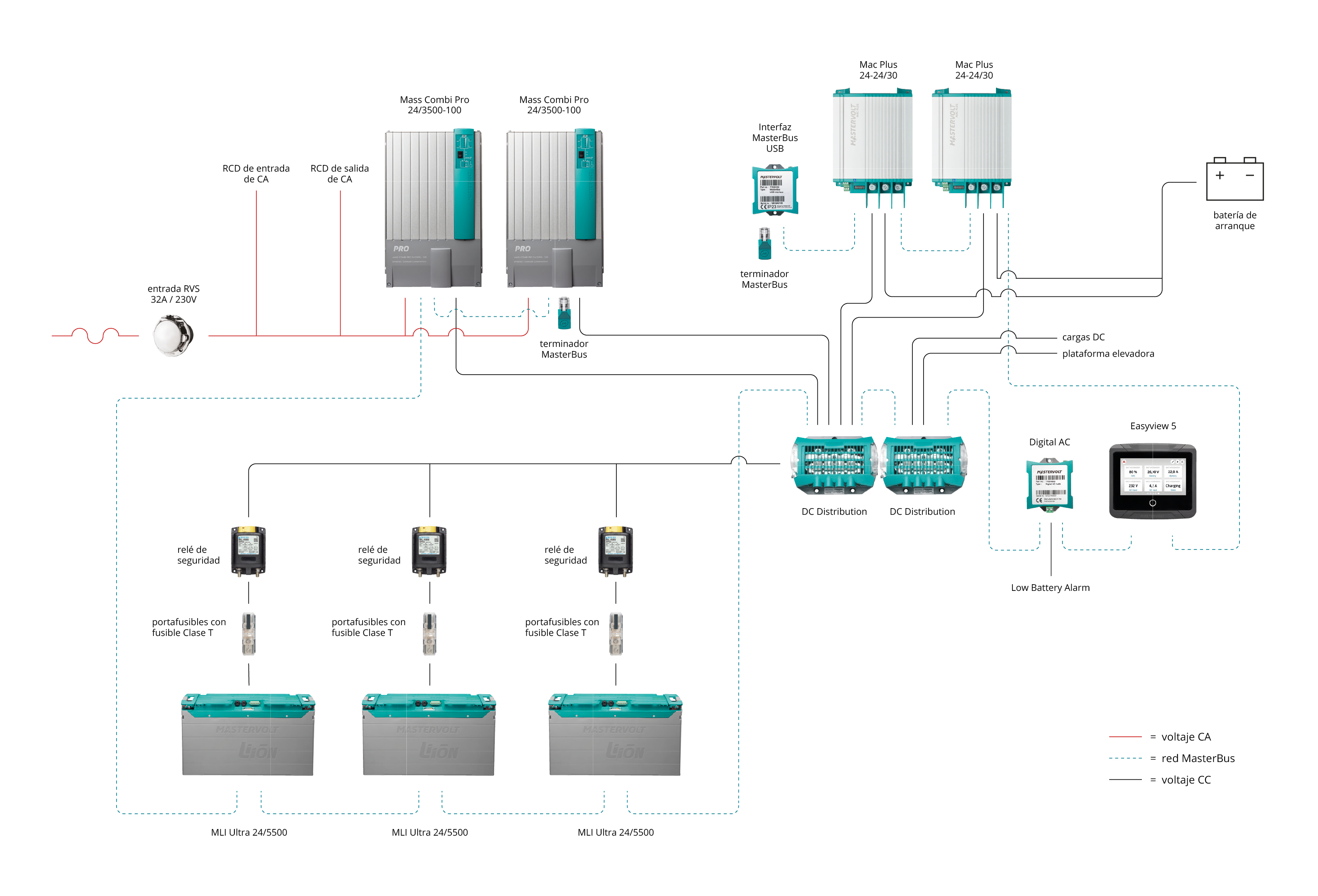 PMR systemdrawing