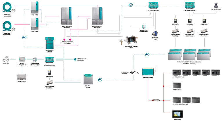 System drawing Lemsteraak
