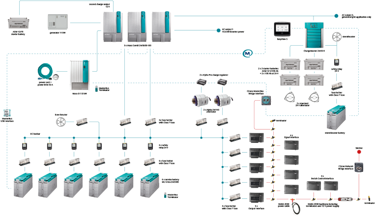 System drawing Privateer