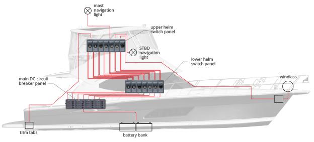 Traditionele elektrische DC bekabeling