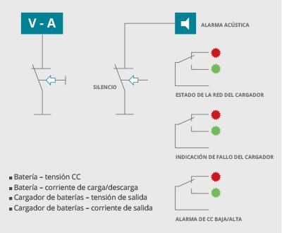 Werkingsprincipe Mass Interface